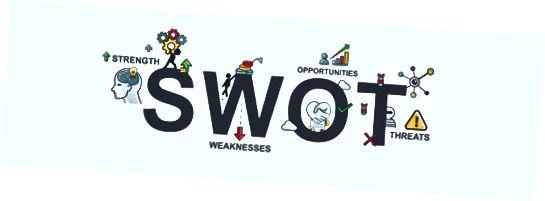 SWOT elemzés grafika