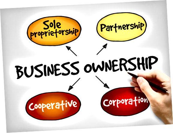 illustrerte forretningstyper