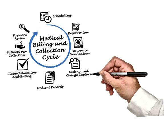 medisinsk faktureringssyklus