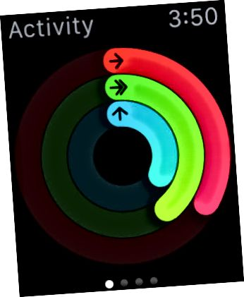 Apple Watch Activity-appen