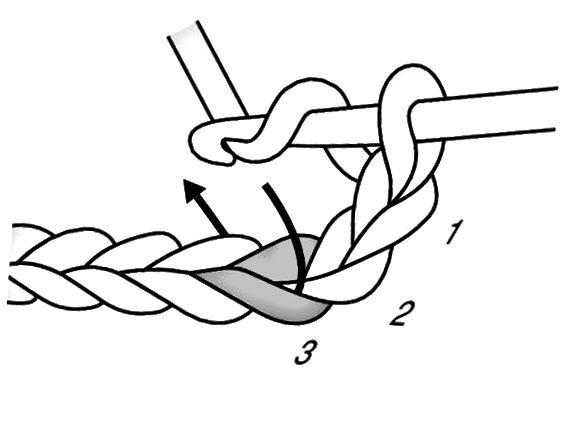 Włóż szydełko w trzeci łańcuch z haczyka.