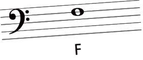 F clef