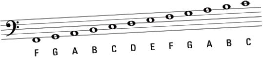 bass clef notater