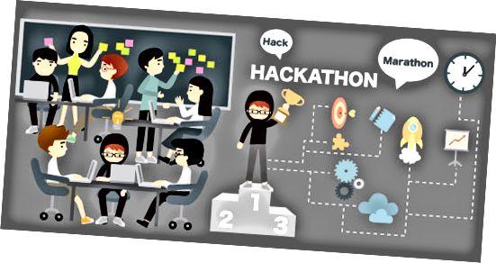 GitHub hackathon-grafik