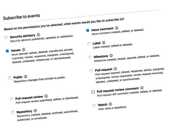 GitHub-begivenhedsabonnementer