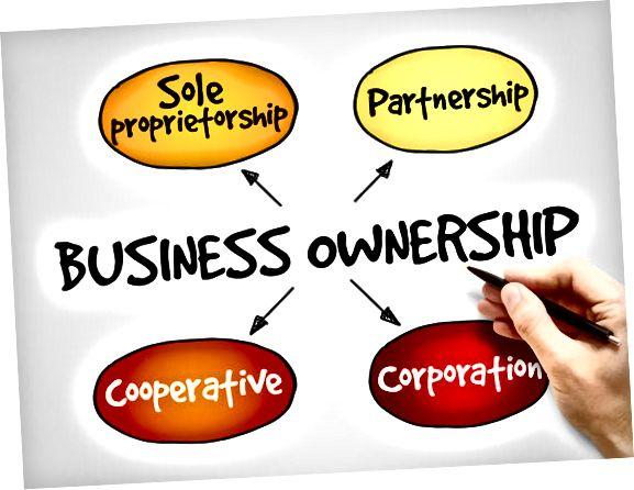илюстрирани бизнес типове