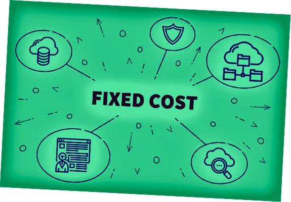 илюстрация с фиксирани разходи