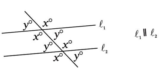 равни ъгли