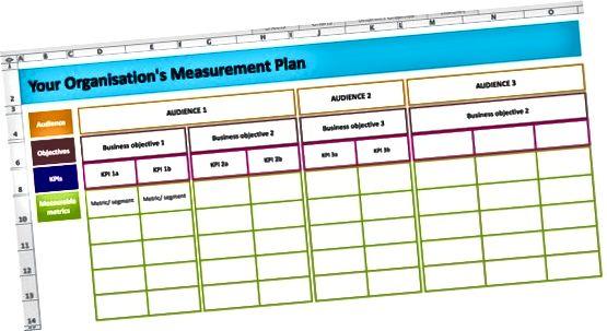 Plan for dataanalyse