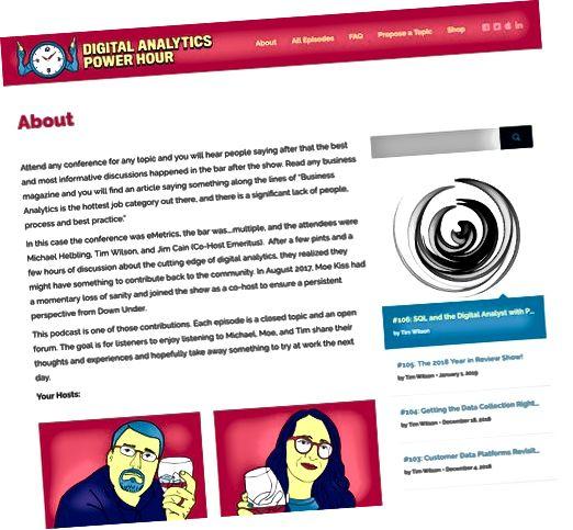 Digital Analytics Power Hour