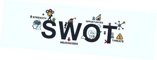 SWOT-analysegrafikk