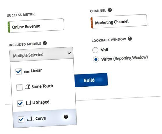 Adobe Analytics Attribution IQ-panel