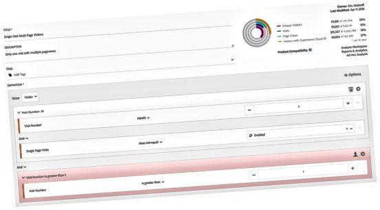 tilpasset segment til flere sider af besøgende Adobe Analytics