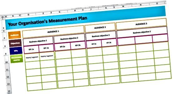 Adatanalitikai mérési terv
