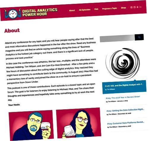 A Digital Analytics teljesítményórája