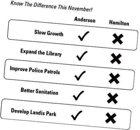 Отрицателно сравнение на кандидатите