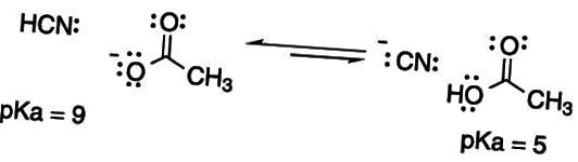 PKa-verdiene forutsier retningen på syre-base-likevekten.