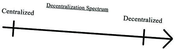 децентрализация
