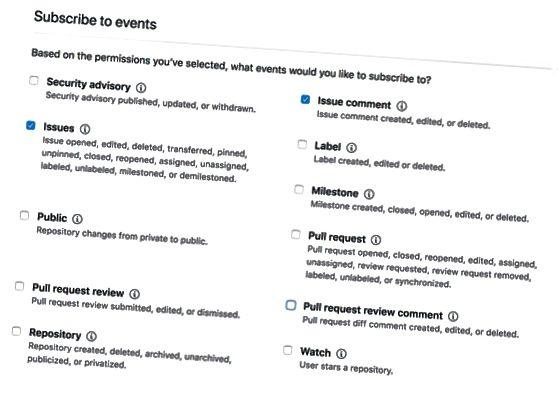 GitHub इवेंट सदस्यताएँ