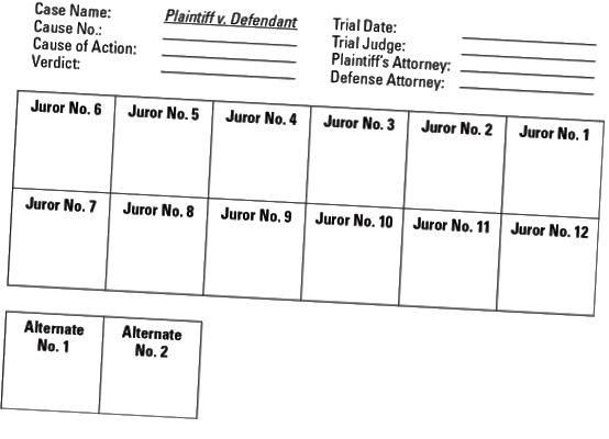 седалки на съдебните заседатели от paralegal