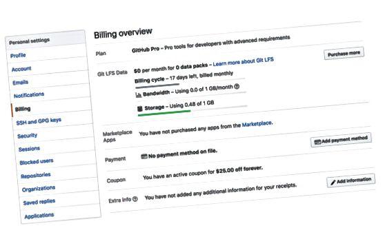 GitHub-faktureringsskjema