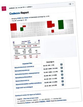 GitHub Codecov-appen