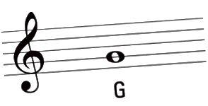G-spalte