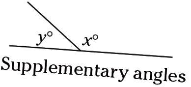 zusätzlicher Winkel