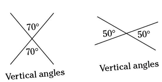 vertikaler Winkel