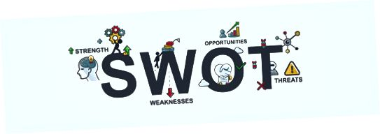 SWOT-analüüsi graafika
