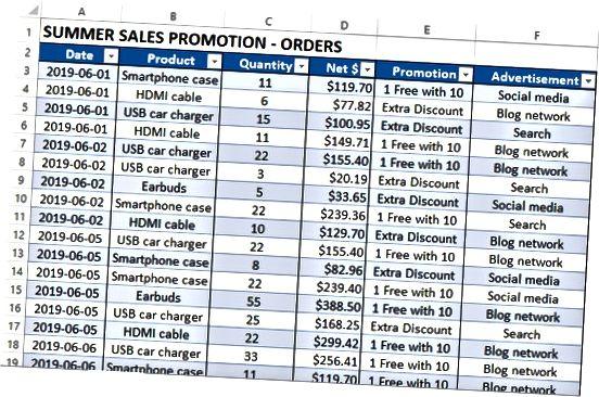 Примерен набор от данни на Excel