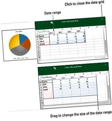 legg inn data i datanettet