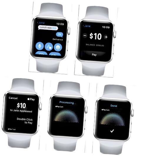 Sende penger gjennom Apple Watch
