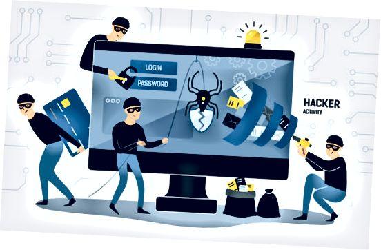 Grafik zur Cybersicherheit