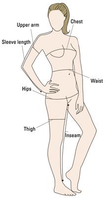 как да получите вашите измервания на тялото