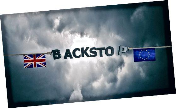 Brexit og irsk backstop