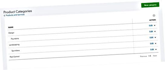 QuickBooks Online produktkategorier