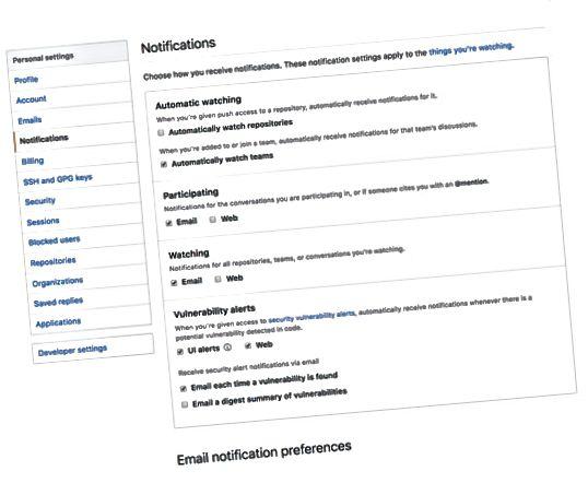 Indstillinger for GitHub-underretninger