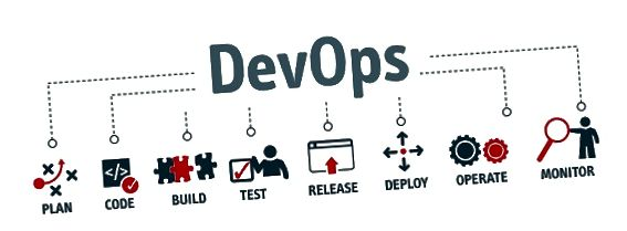 DevOps og cloud computing
