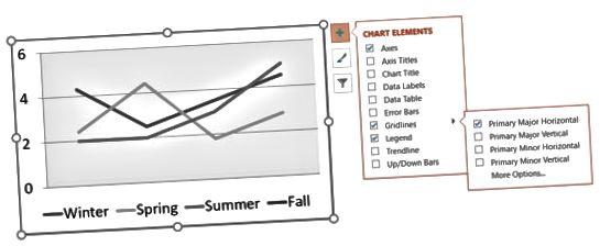 Przycisk Elementy wykresu