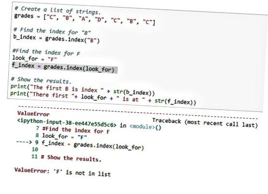 Índice de itens da lista Python