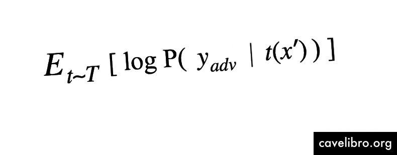 Odotettu log-todennäköisyys halutulle luokalle ottaen huomioon muunnokset