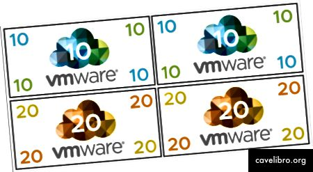 VMware Virtual Money koji se koristi kod