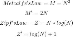 A hálózat értékének és növekedésének alapvető egyenletei