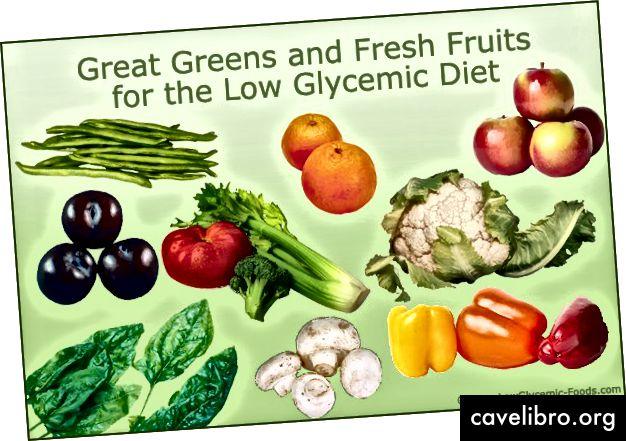 जिटकिक रिसर्च इंसिडेंट: एक के आहार में वसा की मात्रा को कम करना एक उपयोगी निवारक उपाय हो सकता है क्योंकि पेट के आसपास जमा अतिरिक्त शरीर में वसा शरीर की इंसुलिन के प्रतिरोध को बढ़ा सकता है।