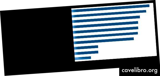 6. ábra - A 2018 legfontosabb CryptoMidwives nyeresége