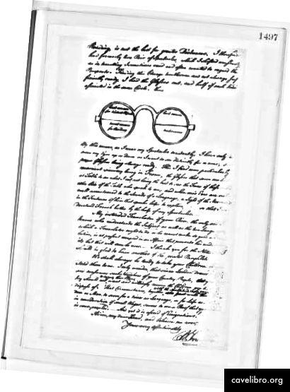 23 मई, 1785 को फ्रैंकलिन से जॉर्ज व्हाले को पत्र। फ्रैंकलिन को बिफोकल चश्मे का आविष्कार करने का श्रेय दिया जाता है, जिसे उन्होंने व्हाटली के लिए स्केच किया था, जो लंदन के एक व्यापारी और पैंफ़्फ़ेरर थे।