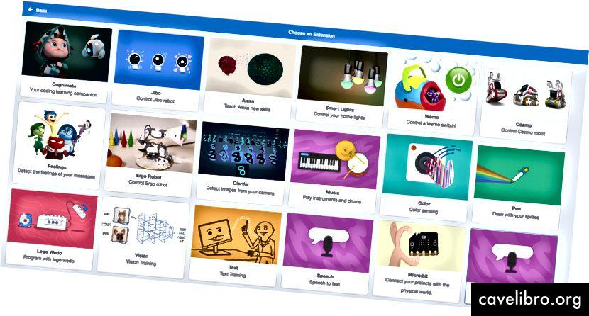 Exemples Cognimates Scratch Extensions disponibles sur cognimates.me. Crédit: Stefania Druga
