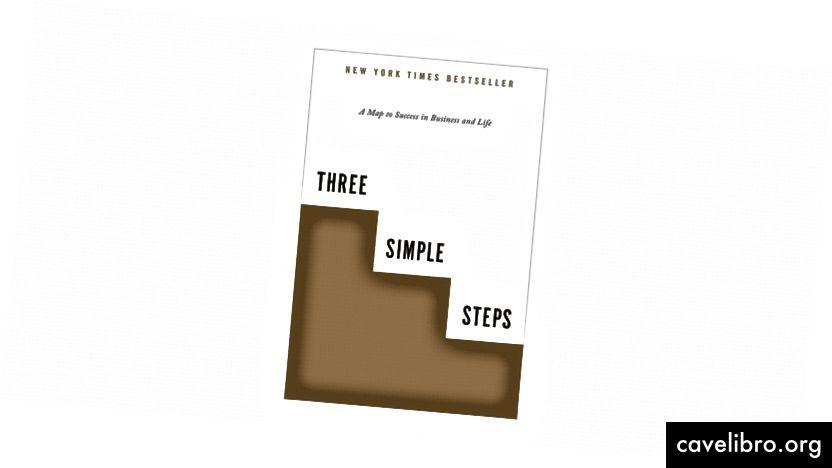 Trys paprasti žingsniai
