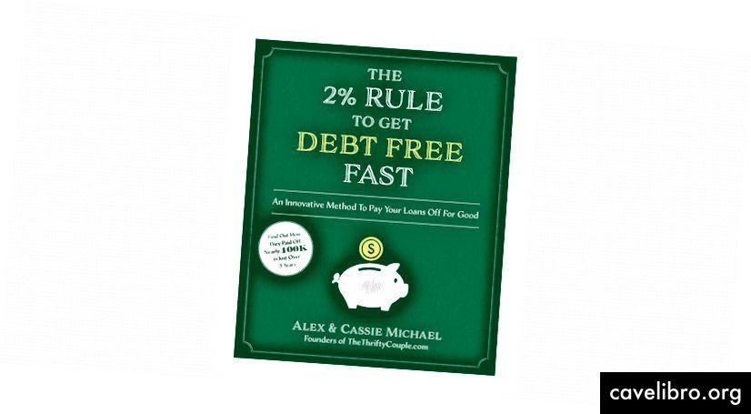 2%: n sääntö velan maksamiseksi nopeasti